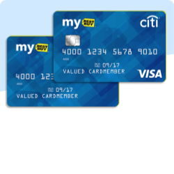 bästa kreditkortet